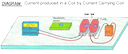 Current Produced in a Coil by Current Carrying Coil (Faraday's Law)