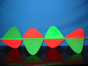 Electro-Magnetic Waves (Model)