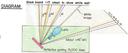 White Light Diffraction (Large Spectrum Reflective Grating)